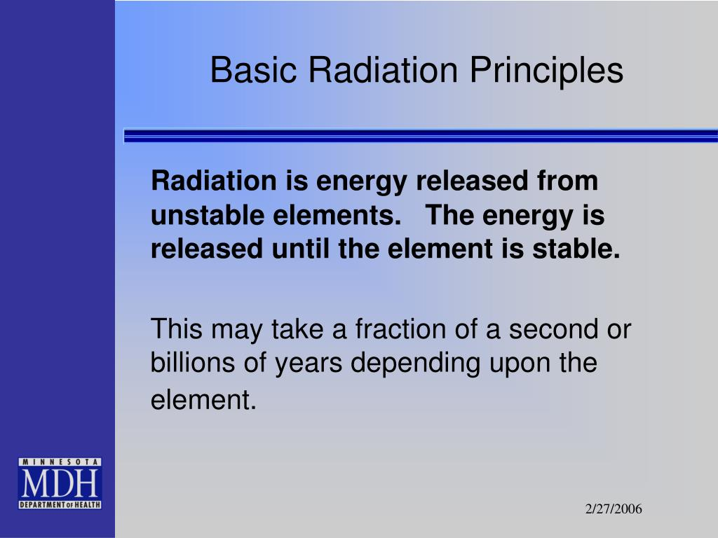 Basic Radiation Principles