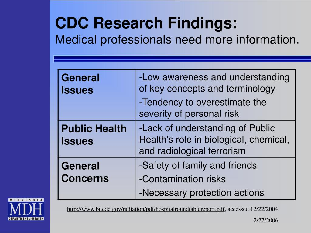 CDC Research Findings: