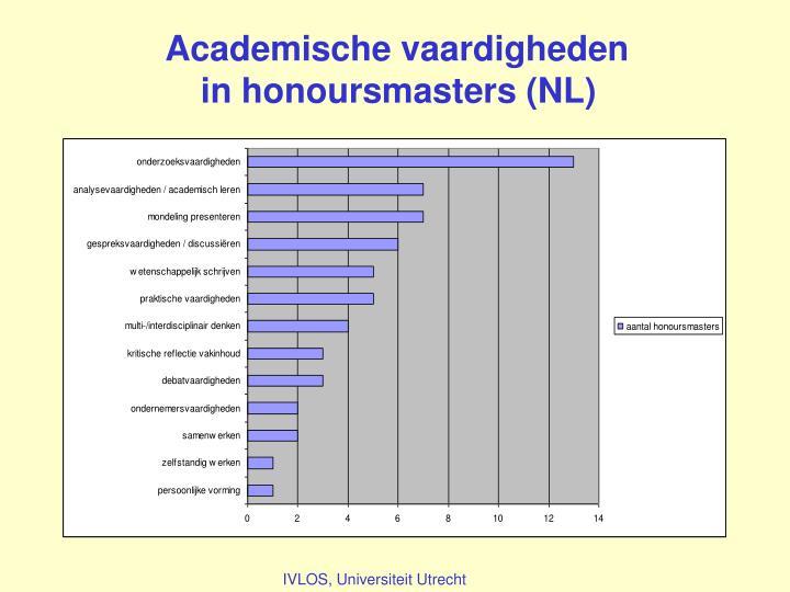 Academische vaardigheden