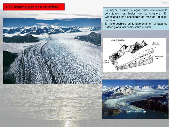 3. El sistema glaciar o criosfera