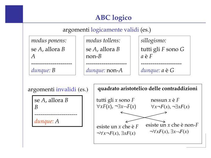 ABC logico
