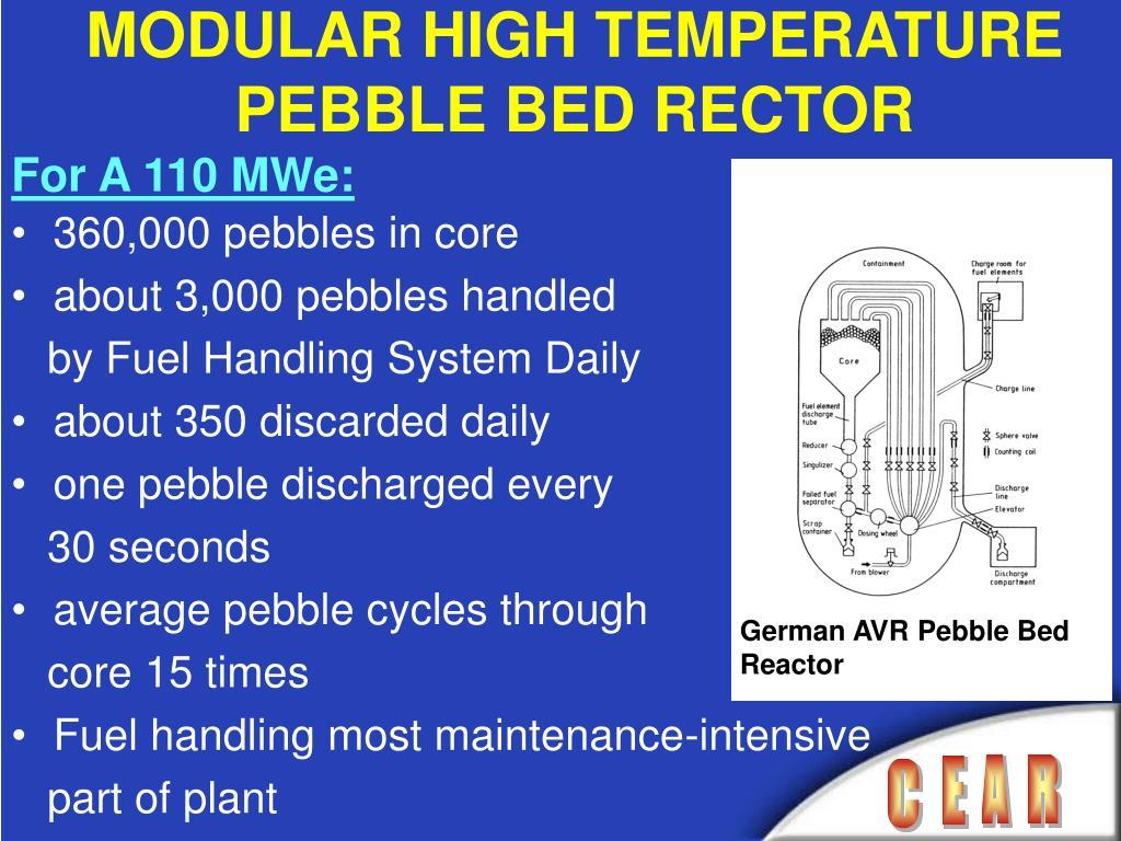 MODULAR HIGH TEMPERATURE PEBBLE BED RECTOR