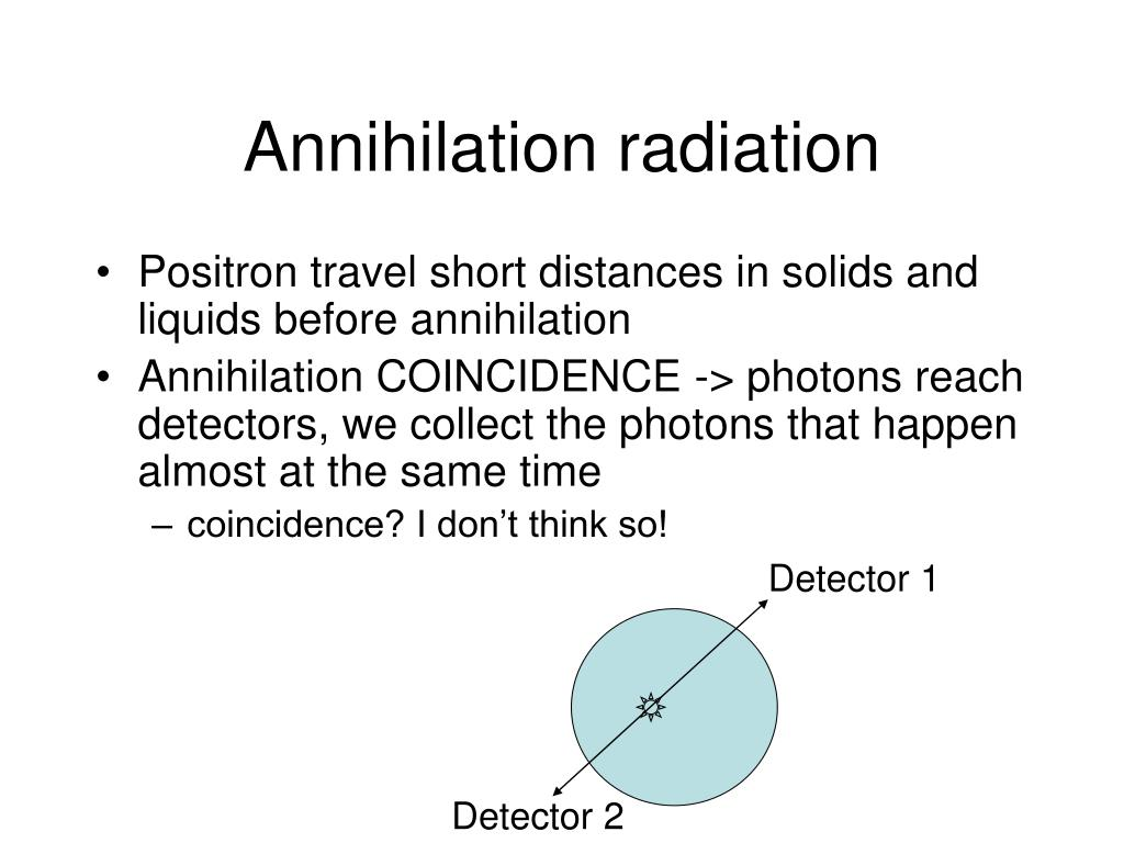 Annihilation radiation