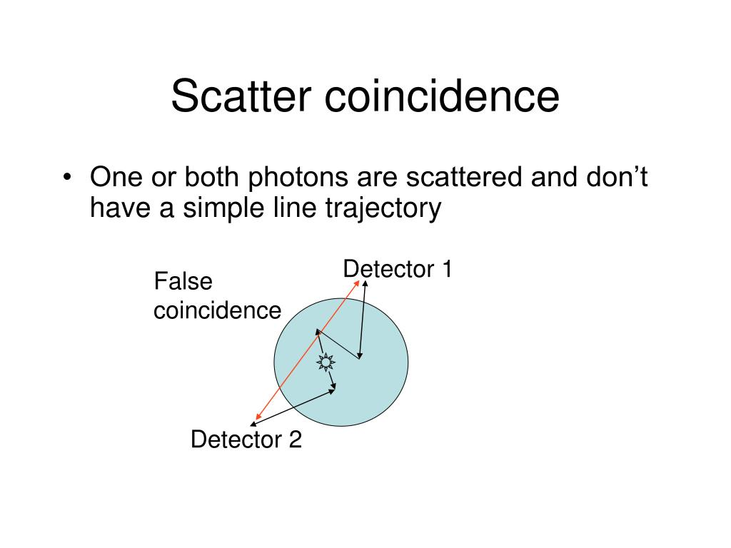 Scatter coincidence