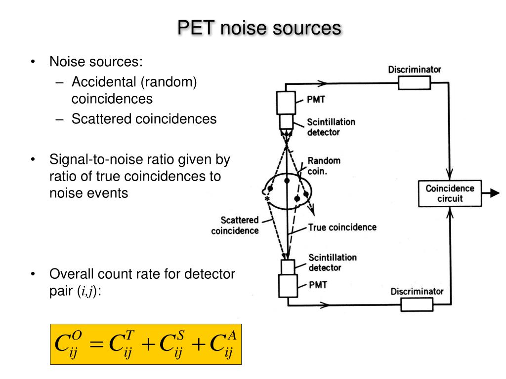 PET noise sources