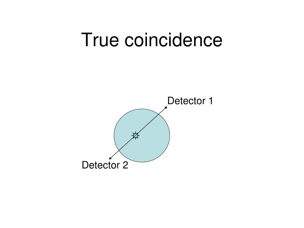 True coincidence