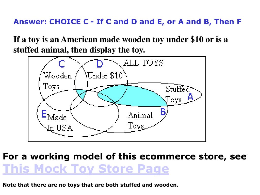 Answer: CHOICE C