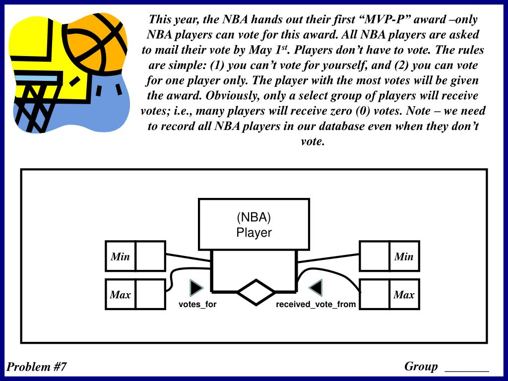 """This year, the NBA hands out their first """"MVP-P"""" award –only NBA players can vote for this award. All NBA players are asked to mail their vote by May 1"""