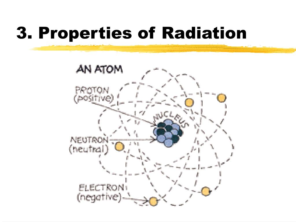 3. Properties of Radiation