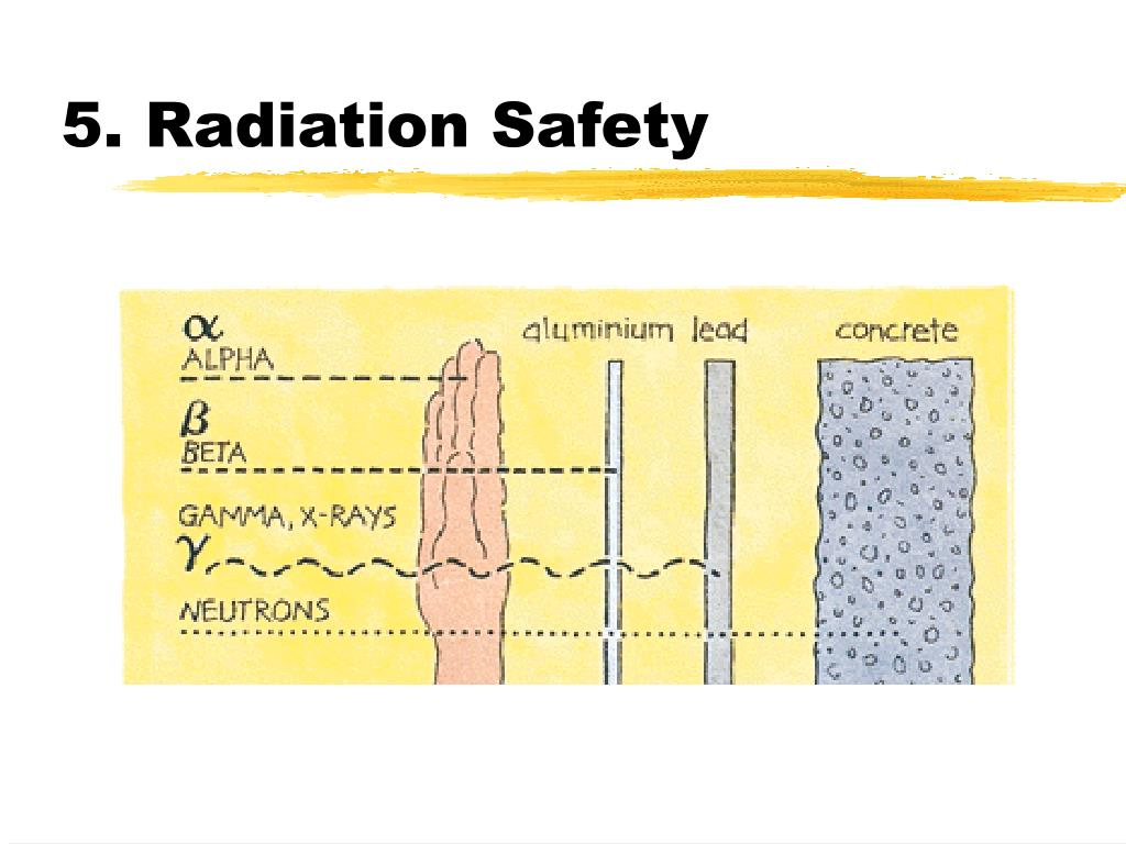 5. Radiation Safety