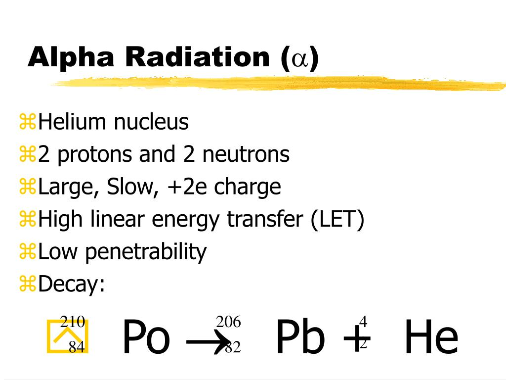 Alpha Radiation (