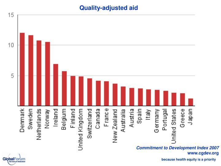 Quality-adjusted aid