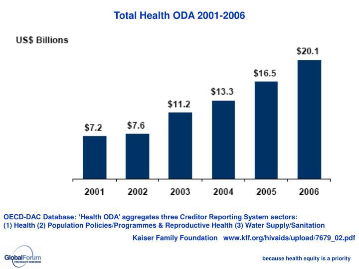 Total Health ODA 2001-2006