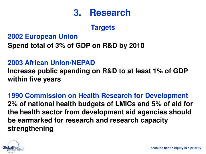 3.Research