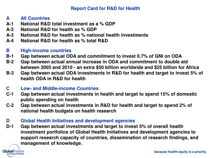 Report Card for R&D for Health