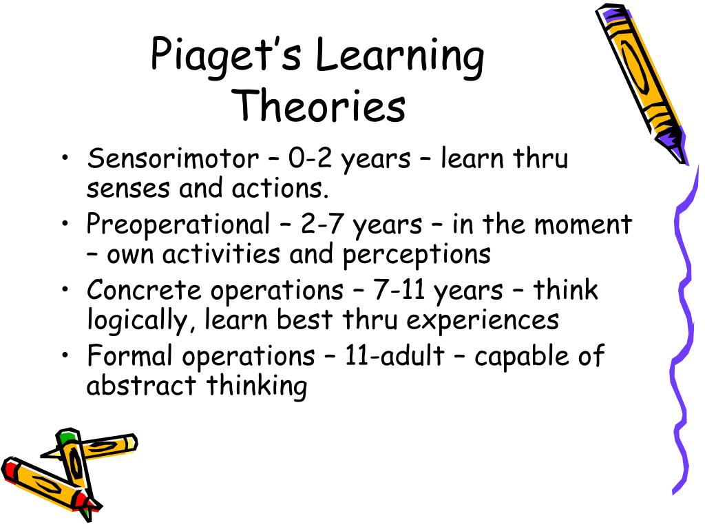 Piaget's Learning Theories