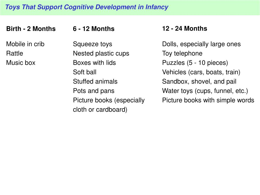 Toys That Support Cognitive Development in Infancy