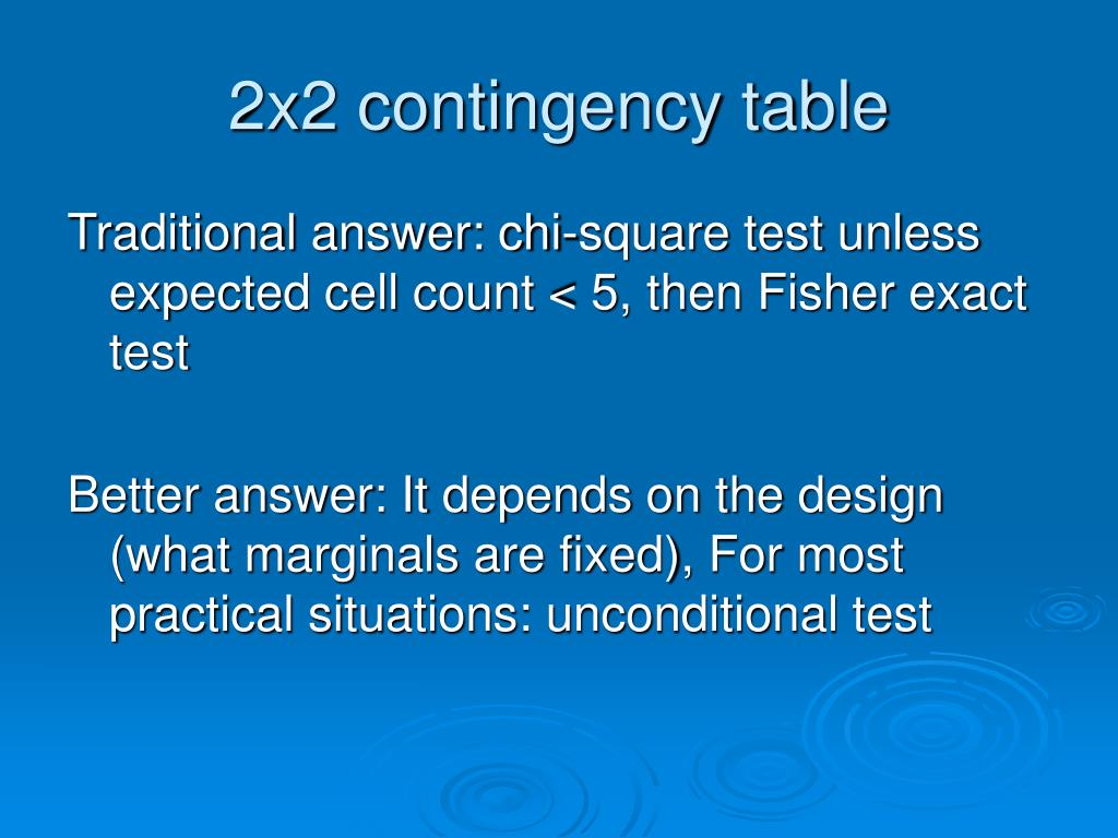 2x2 contingency table