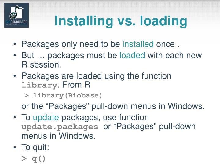 Installing vs. loading