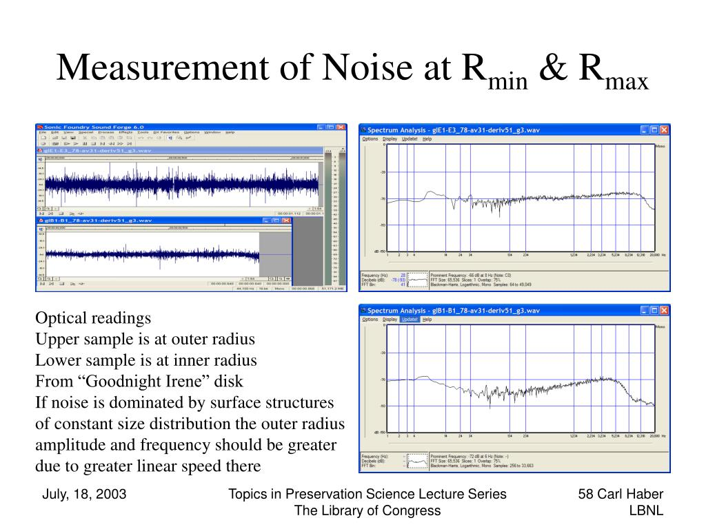 Measurement of Noise at R