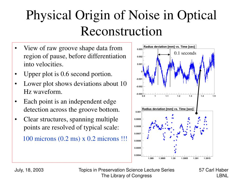 Physical Origin of Noise in Optical Reconstruction