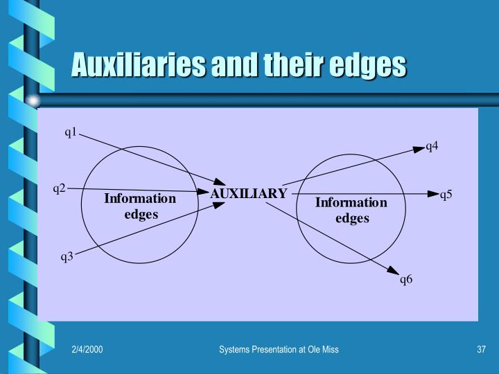 Auxiliaries and their edges