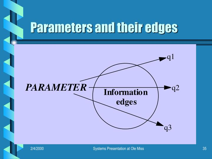 Parameters and their edges