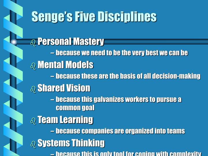 Senge's Five Disciplines