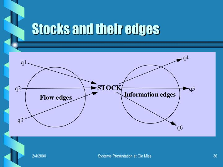 Stocks and their edges