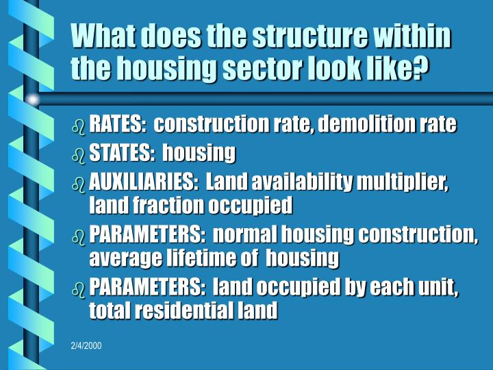 What does the structure within the housing sector look like?