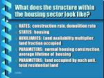 what does the structure within the housing sector look like