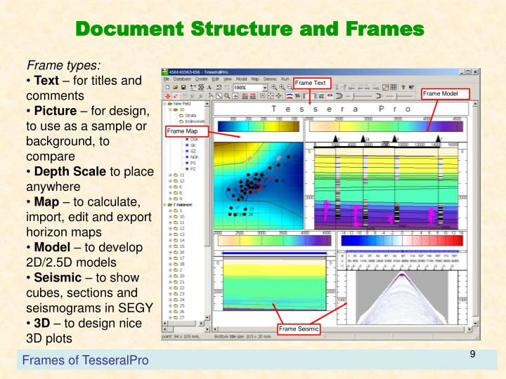 Document Structure and Frames