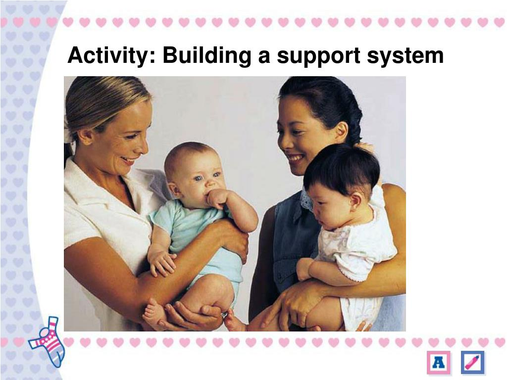 Activity: Building a support system