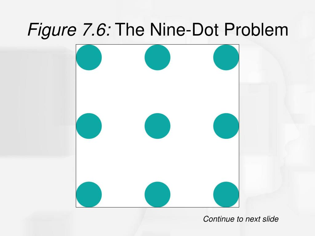 Figure 7.6: