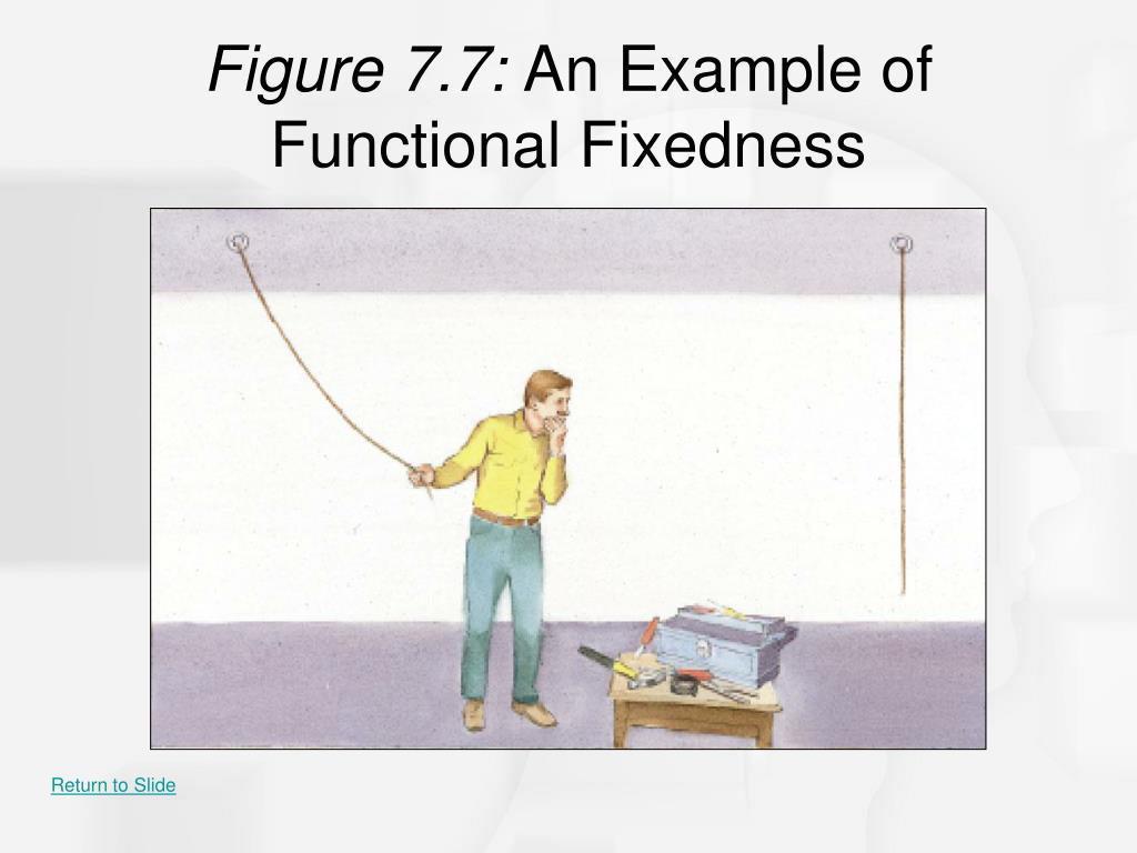 Figure 7.7: