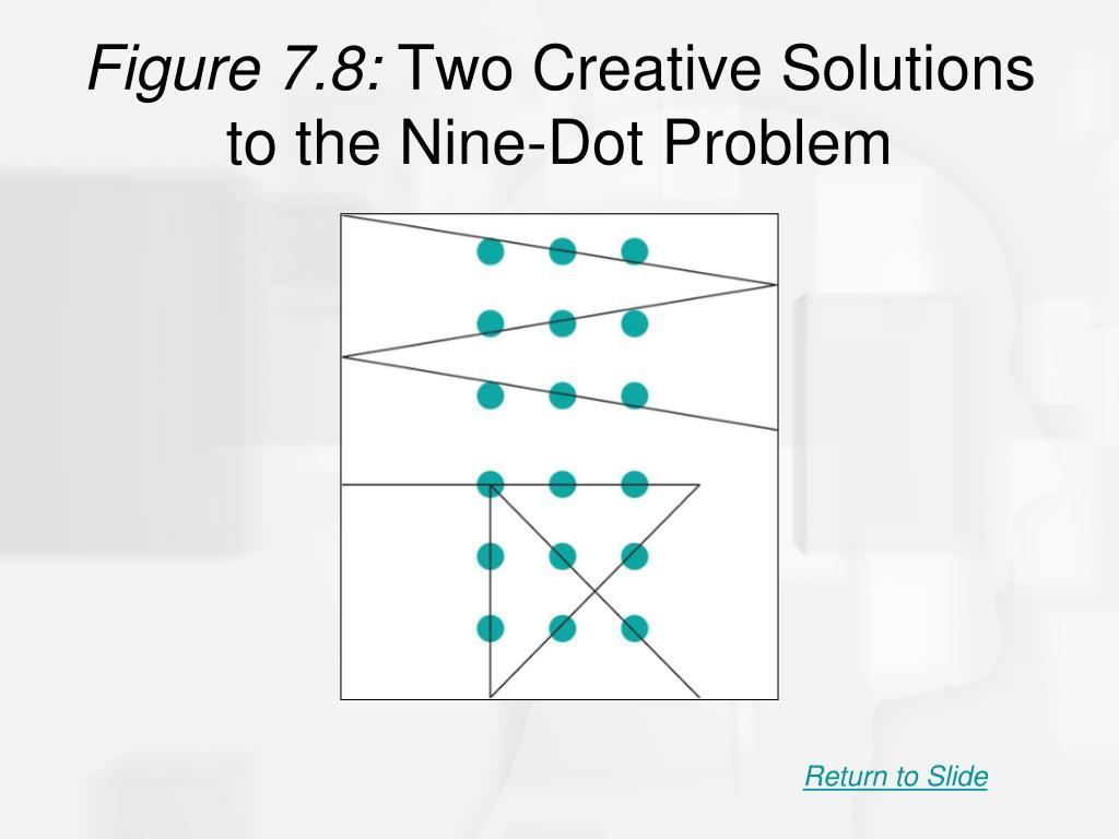Figure 7.8: