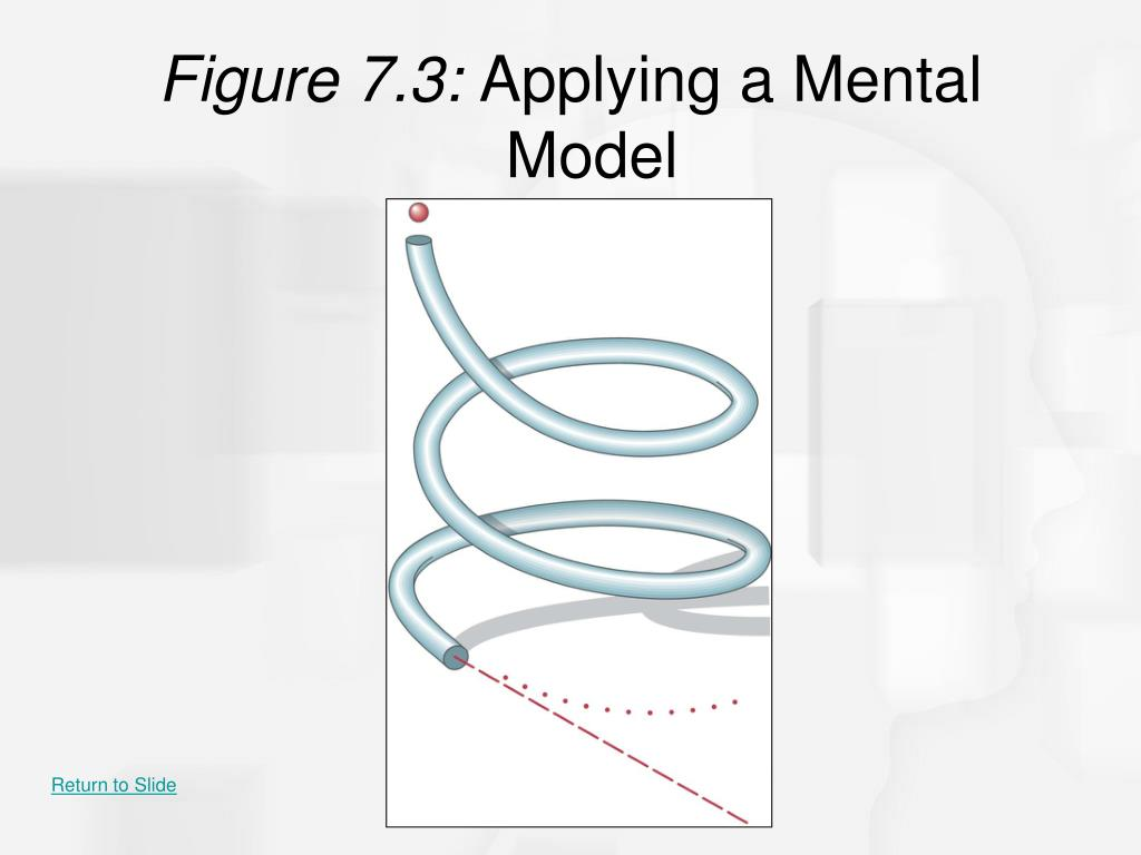 Figure 7.3: