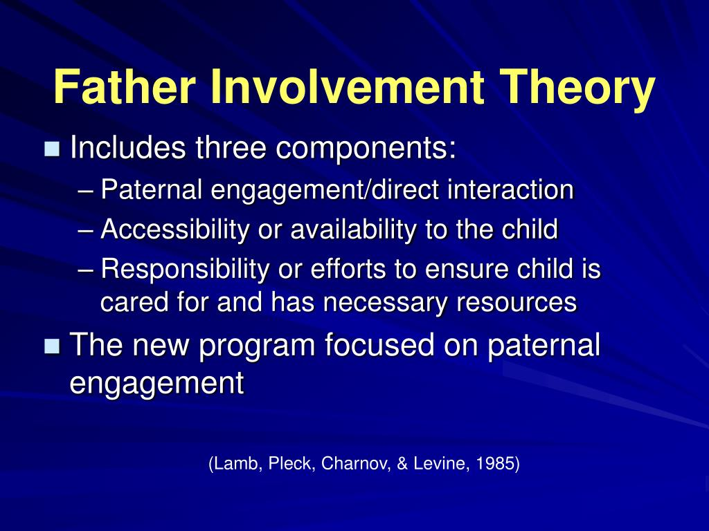 Father Involvement Theory