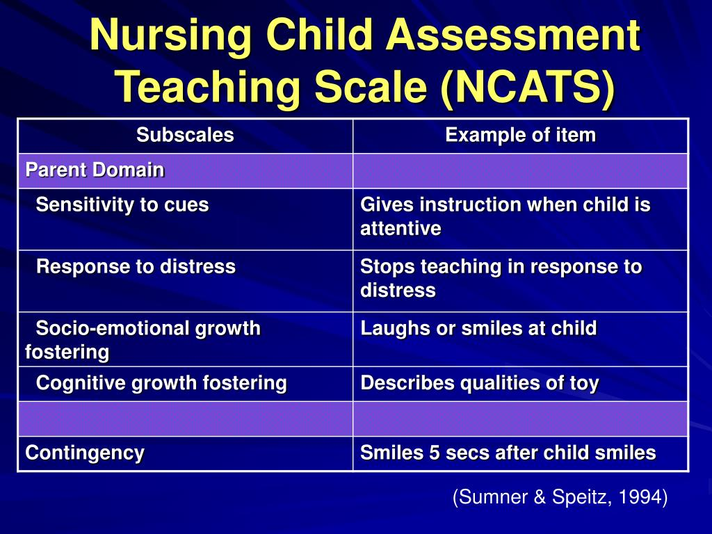 Nursing Child Assessment Teaching Scale (NCATS)