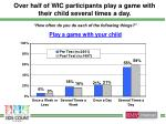 over half of wic participants play a game with their child several times a day