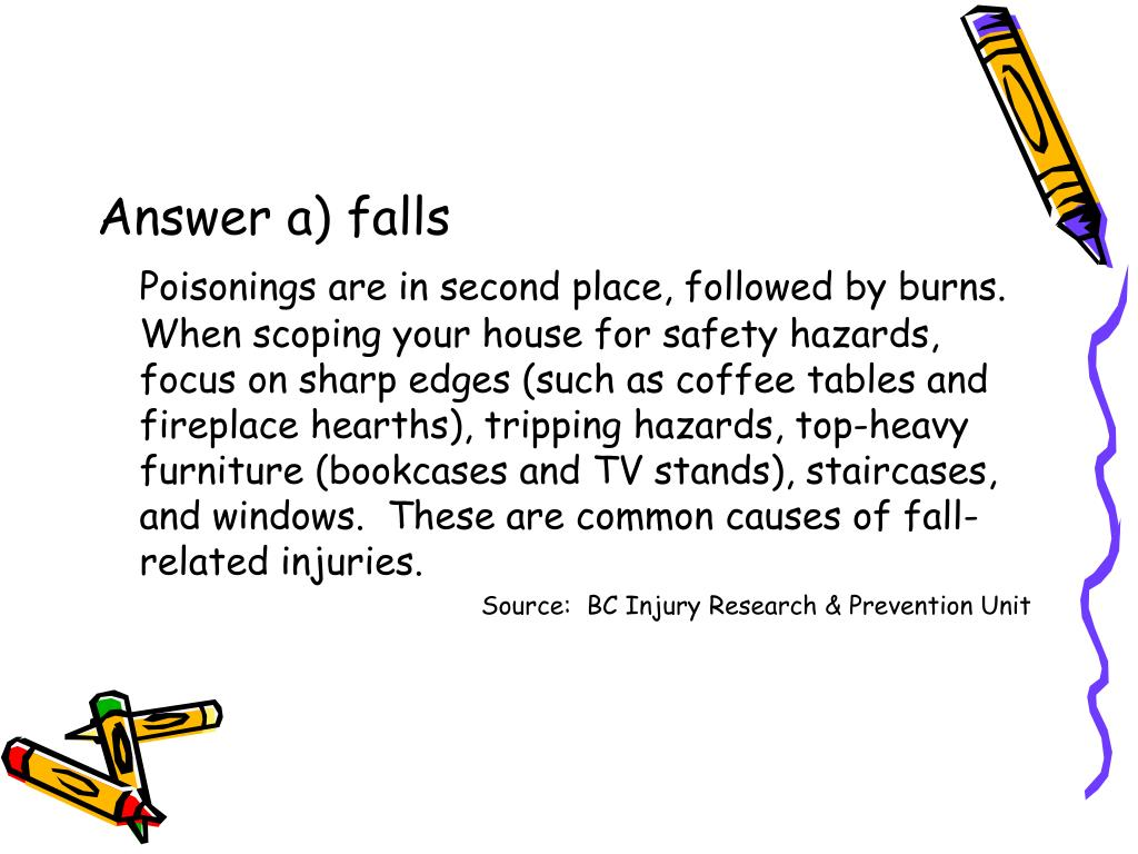 Answer a) falls