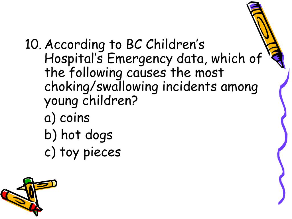 According to BC Children's Hospital's Emergency data, which of the following causes the most choking/swallowing incidents among young children?