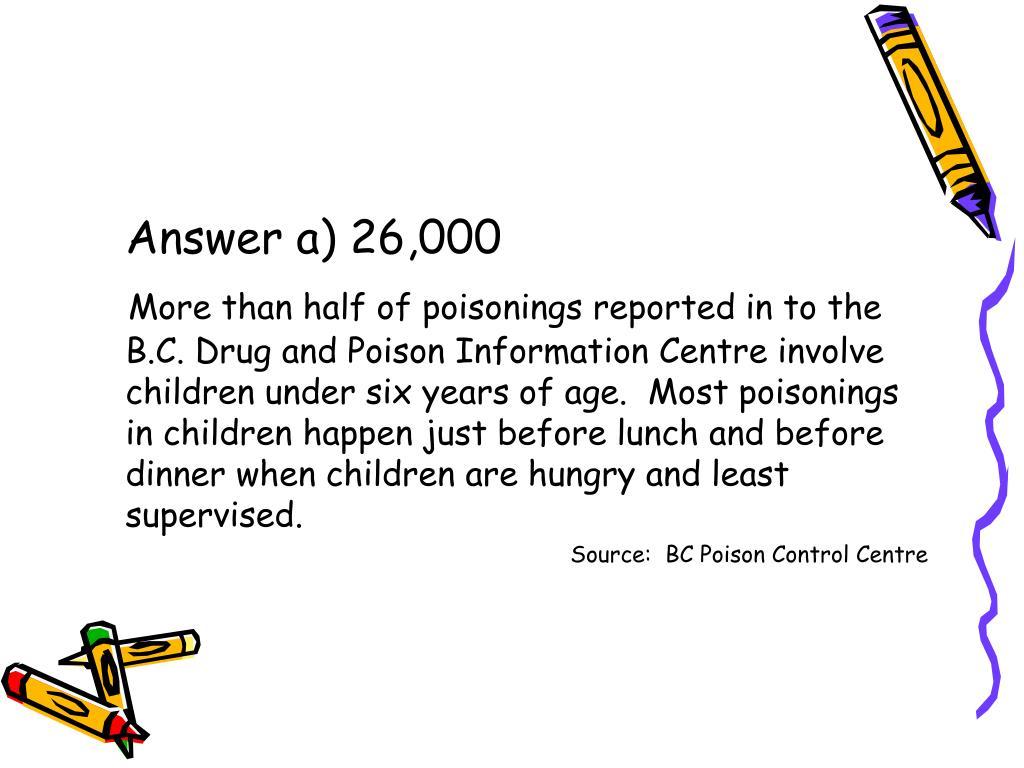 Answer a) 26,000