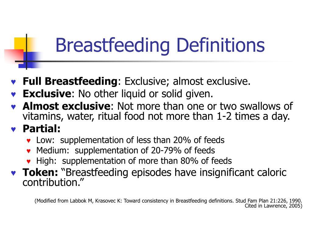 Breastfeeding Definitions