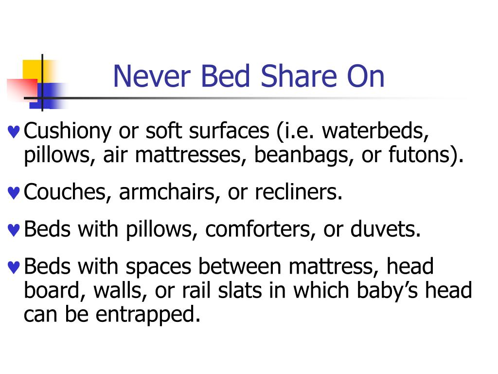 Never Bed Share On