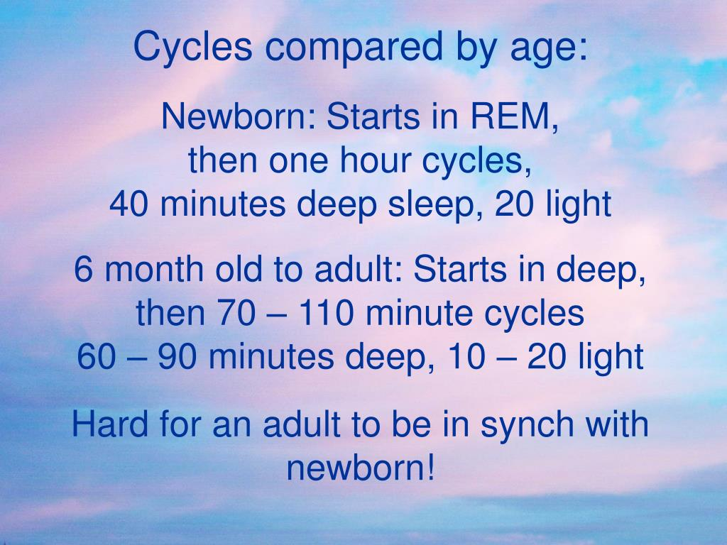 Cycles compared by age: