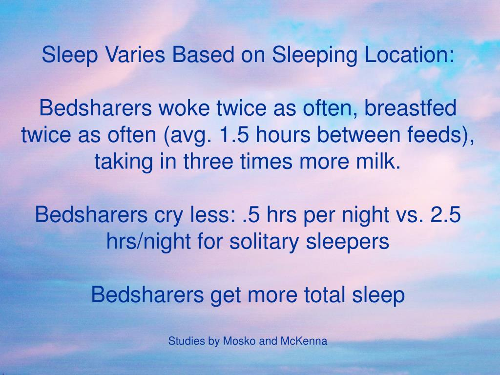 Sleep Varies Based on Sleeping Location: