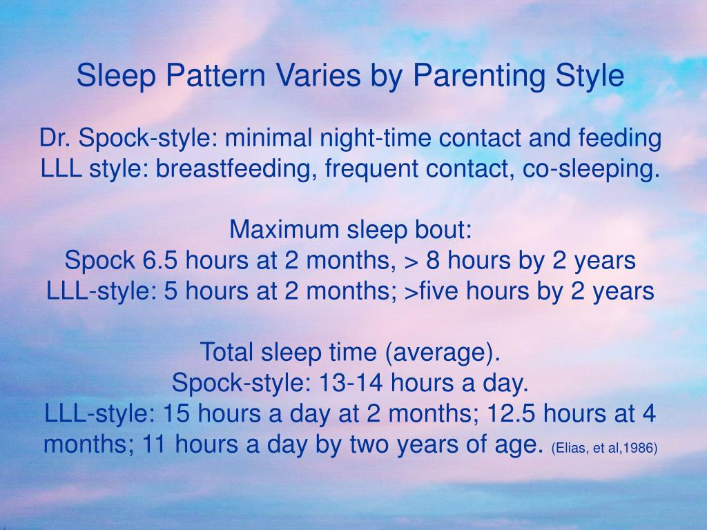 Sleep Pattern Varies by Parenting Style