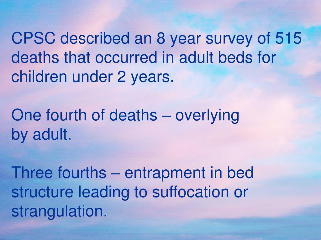 CPSC described an 8 year survey of 515 deaths that occurred in adult beds for children under 2 years.