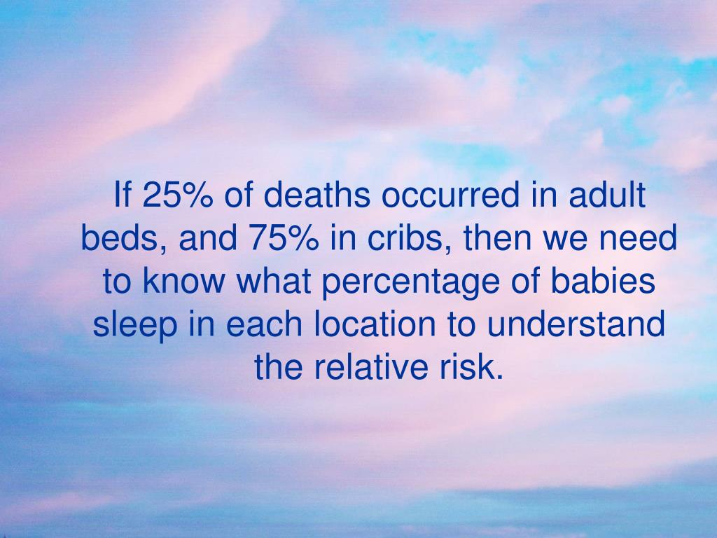 If 25% of deaths occurred in adult beds, and 75% in cribs, then we need to know what percentage of babies sleep in each location to understand the relative risk.